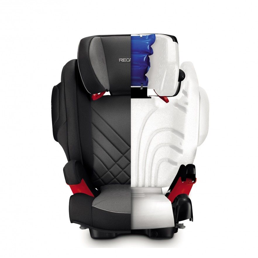 MONZA NOVA 2 PRIME SeatFix