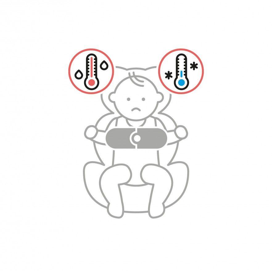 SENSORSAFE INFANT